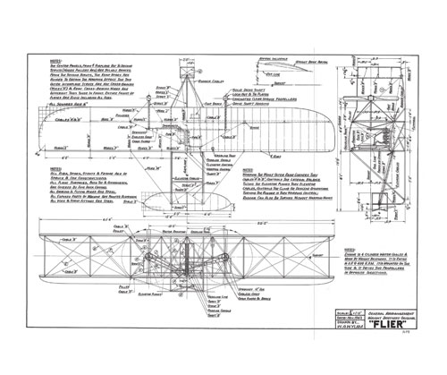 Wright Flyer: Free Online Drawing