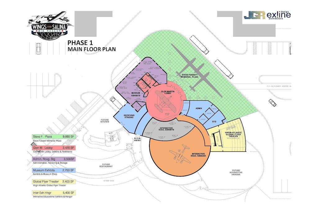 Plans Taking Flight for Kansas Aviation Museum