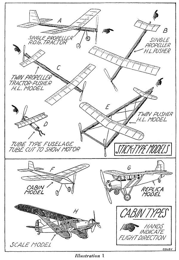 Airmanplans