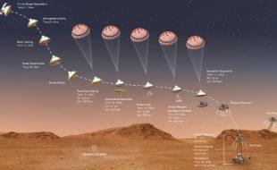 Historic Mars Landing